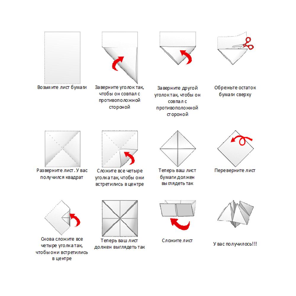 Сделать видео из фотографий в фотошоу pro очень просто. Выберите фото, добавьте заставки и переходы, наложите музыку, используйте эффекты анимации и ваш ролик готов!